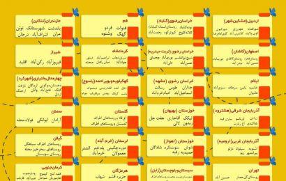 اینفوگرافى/ «سینما سیار» در ٢۶ استان و ١۴٣ منطقه از کشور